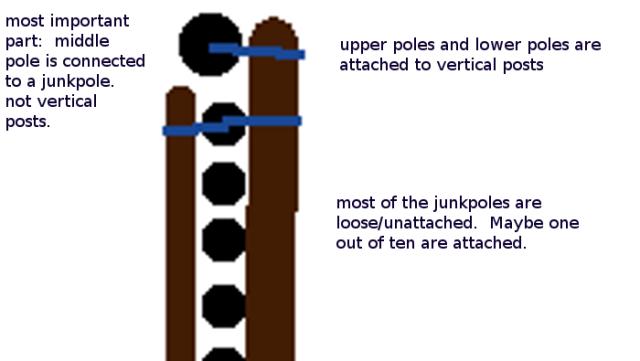 junkpole-fence-closeup